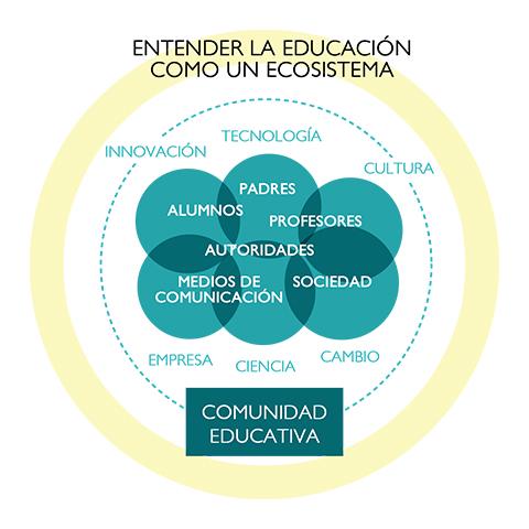 ecosistema-educacion