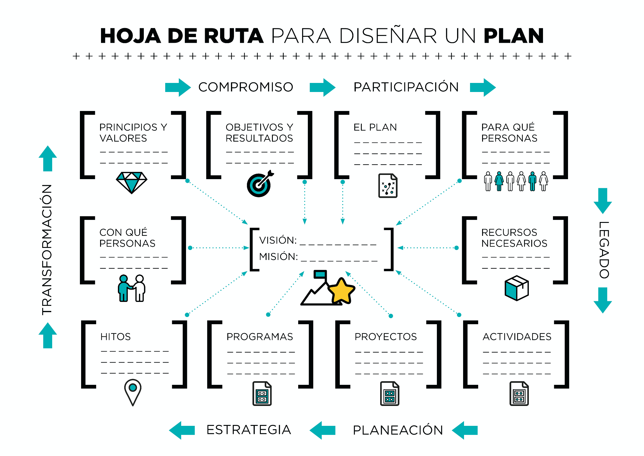 plan-completo