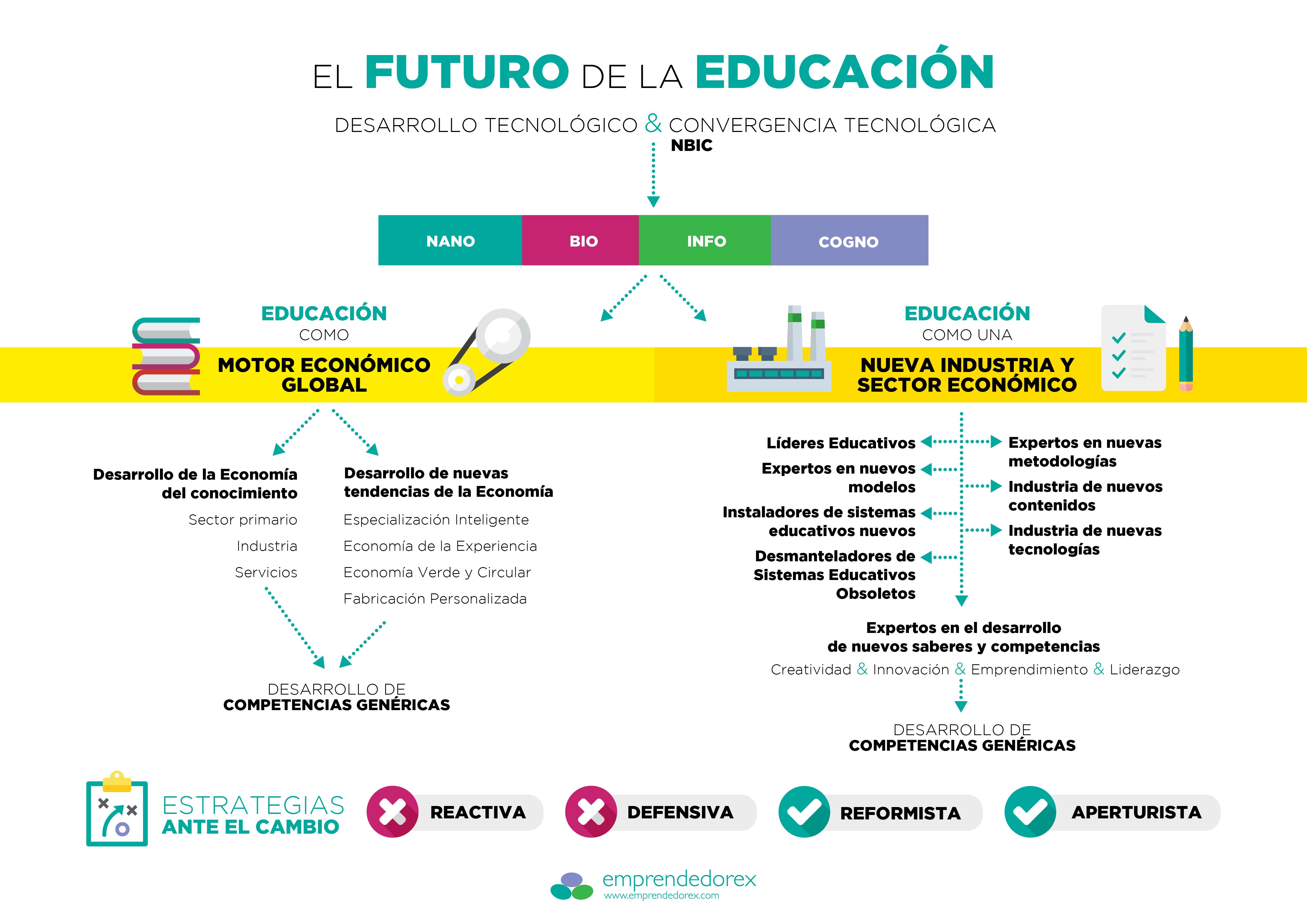 futuro-educacion